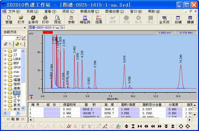 24位高精度的a/d(模数)转换芯片(内含pga程控